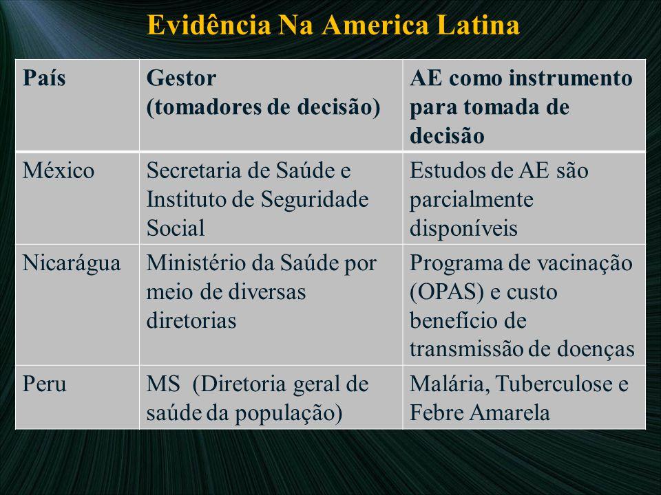Evidência Na America Latina PaísGestor (tomadores de decisão) AE como instrumento para tomada de decisão MéxicoSecretaria de Saúde e Instituto de Segu