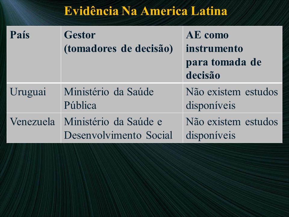 Evidência Na America Latina PaísGestor (tomadores de decisão) AE como instrumento para tomada de decisão UruguaiMinistério da Saúde Pública Não existe