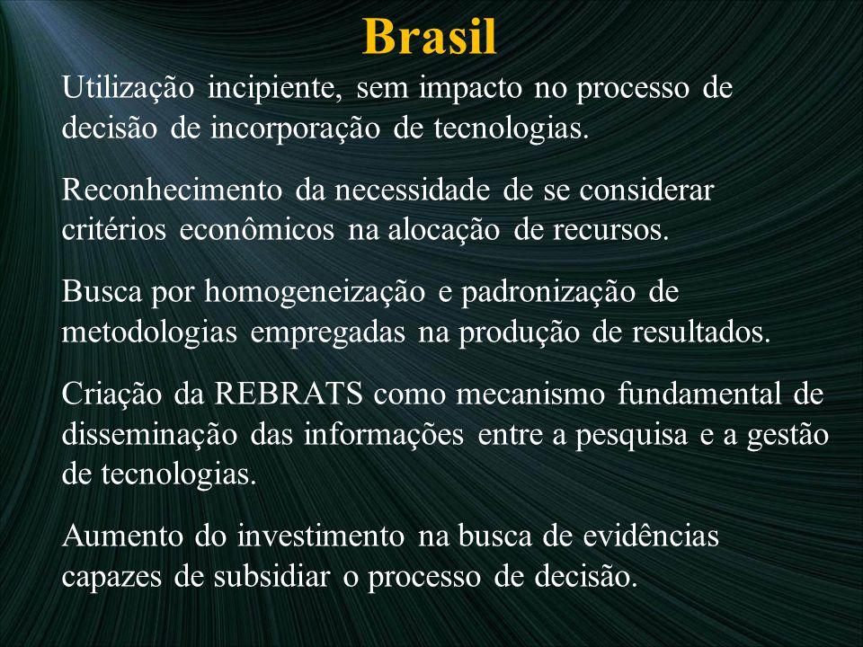 Brasil Utilização incipiente, sem impacto no processo de decisão de incorporação de tecnologias. Reconhecimento da necessidade de se considerar critér