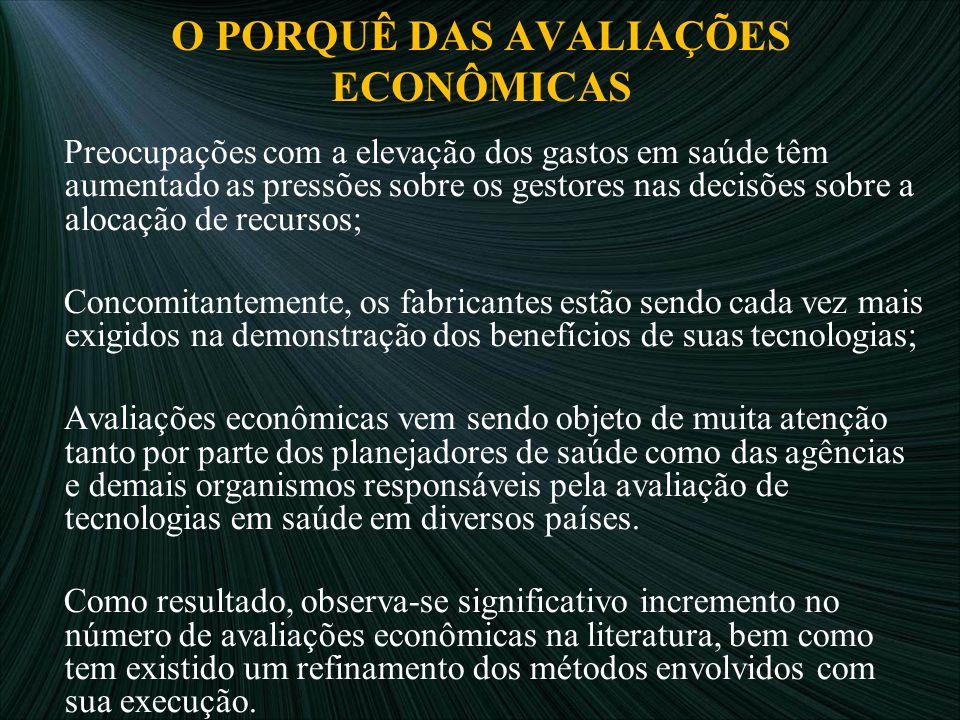 Brasil Utilização incipiente, sem impacto no processo de decisão de incorporação de tecnologias.