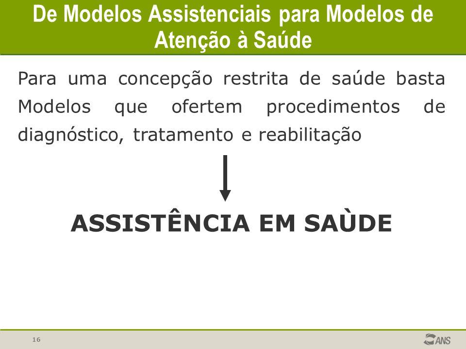 16 De Modelos Assistenciais para Modelos de Atenção à Saúde Para uma concepção restrita de saúde basta Modelos que ofertem procedimentos de diagnóstic