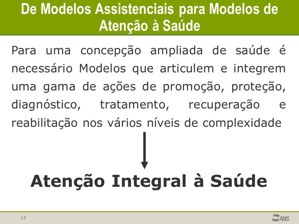 17 De Modelos Assistenciais para Modelos de Atenção à Saúde Para uma concepção ampliada de saúde é necessário Modelos que articulem e integrem uma gam