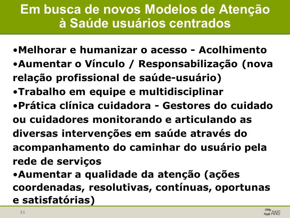 21 Em busca de novos Modelos de Atenção à Saúde usuários centrados Melhorar e humanizar o acesso - Acolhimento Aumentar o Vínculo / Responsabilização