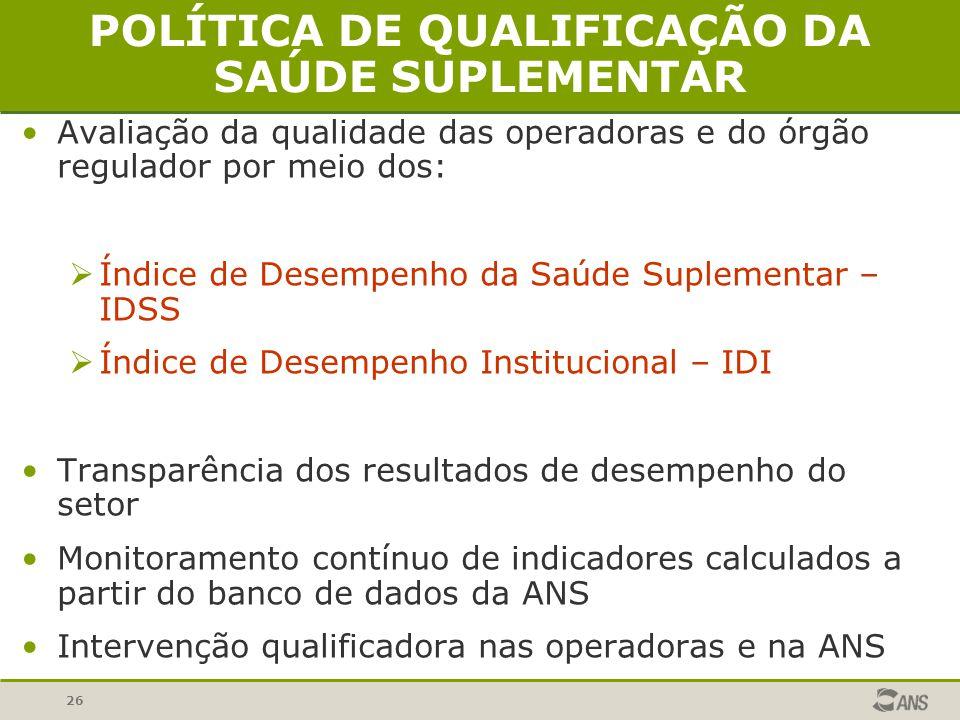 26 POLÍTICA DE QUALIFICAÇÃO DA SAÚDE SUPLEMENTAR Avaliação da qualidade das operadoras e do órgão regulador por meio dos:  Índice de Desempenho da Sa
