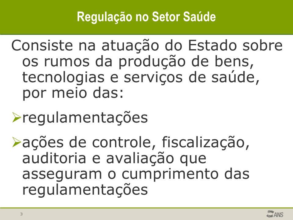3 Regulação no Setor Saúde Consiste na atuação do Estado sobre os rumos da produção de bens, tecnologias e serviços de saúde, por meio das:  regulame