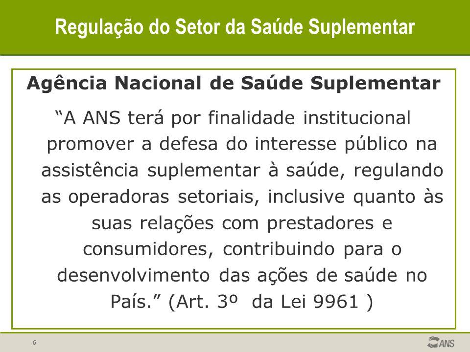 """6 Regulação do Setor da Saúde Suplementar Agência Nacional de Saúde Suplementar """"A ANS terá por finalidade institucional promover a defesa do interess"""