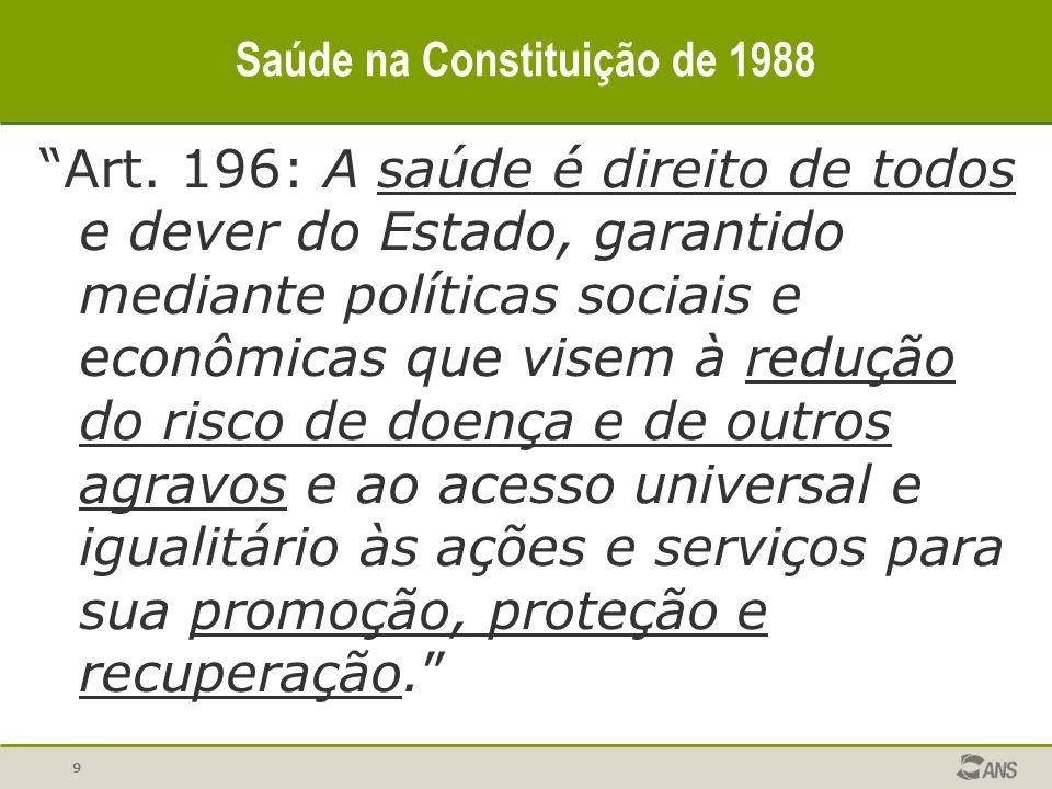"""9 Saúde na Constituição de 1988 """"Art. 196: A saúde é direito de todos e dever do Estado, garantido mediante políticas sociais e econômicas que visem à"""