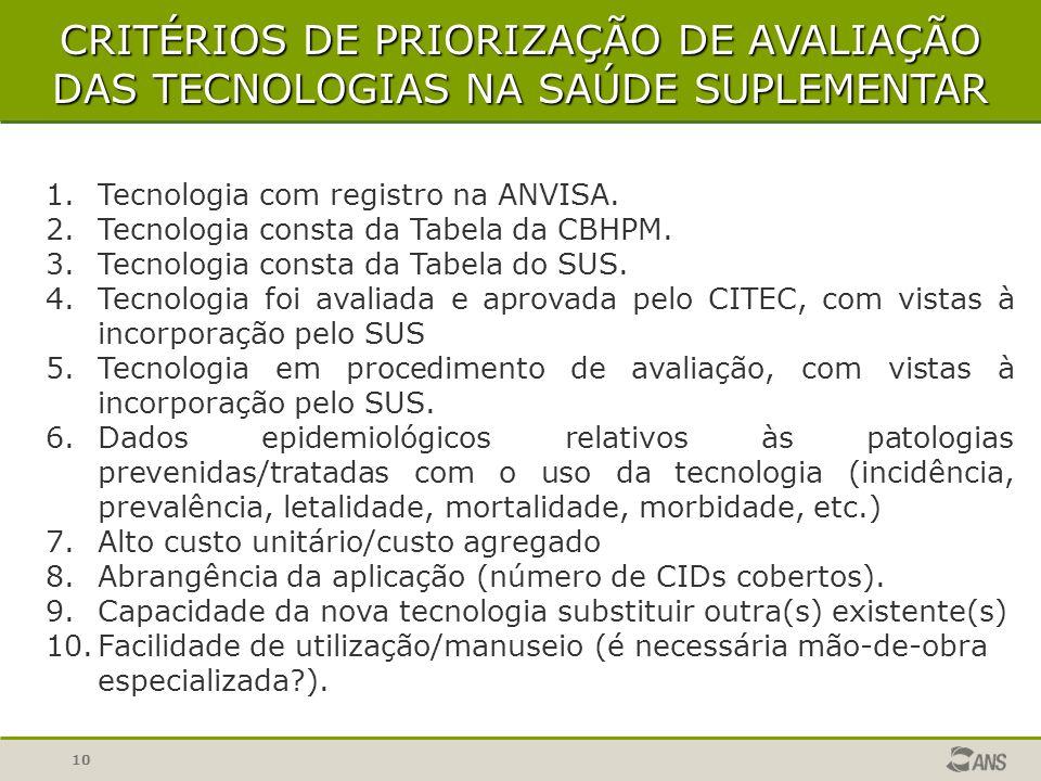 10 1.Tecnologia com registro na ANVISA. 2.Tecnologia consta da Tabela da CBHPM. 3.Tecnologia consta da Tabela do SUS. 4.Tecnologia foi avaliada e apro