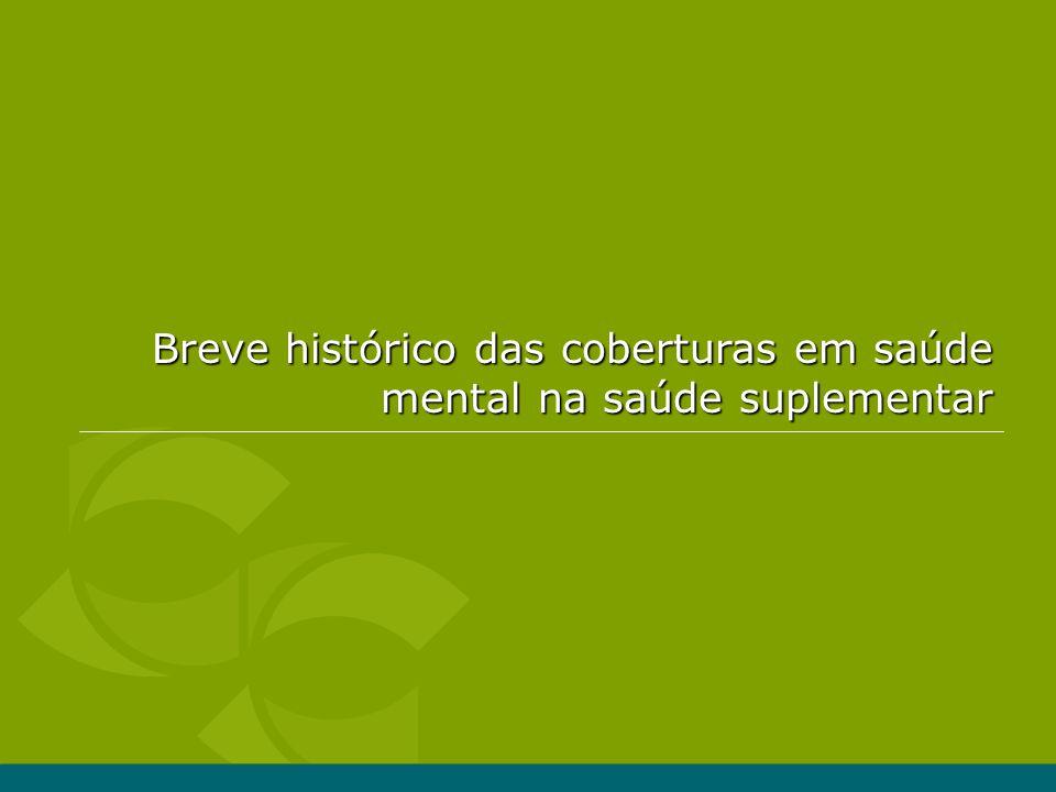 Breve histórico das coberturas em saúde mental na saúde suplementar