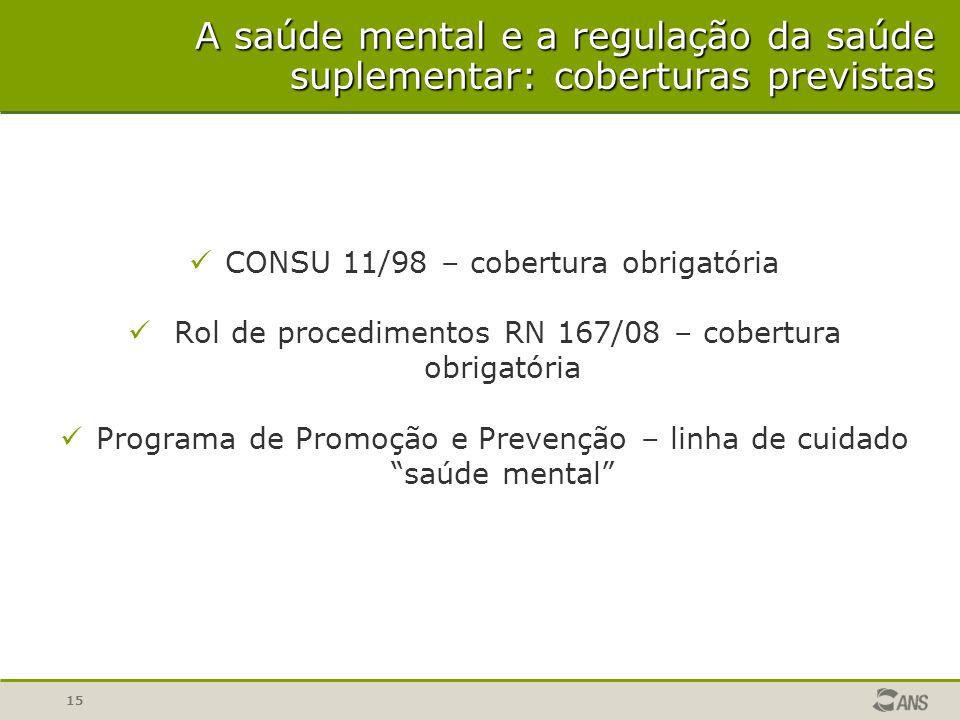 """15 CONSU 11/98 – cobertura obrigatória Rol de procedimentos RN 167/08 – cobertura obrigatória Programa de Promoção e Prevenção – linha de cuidado """"saú"""