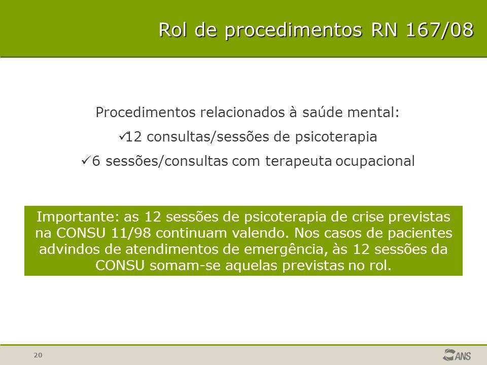 20 Rol de procedimentos RN 167/08 Procedimentos relacionados à saúde mental: 12 consultas/sessões de psicoterapia 6 sessões/consultas com terapeuta oc