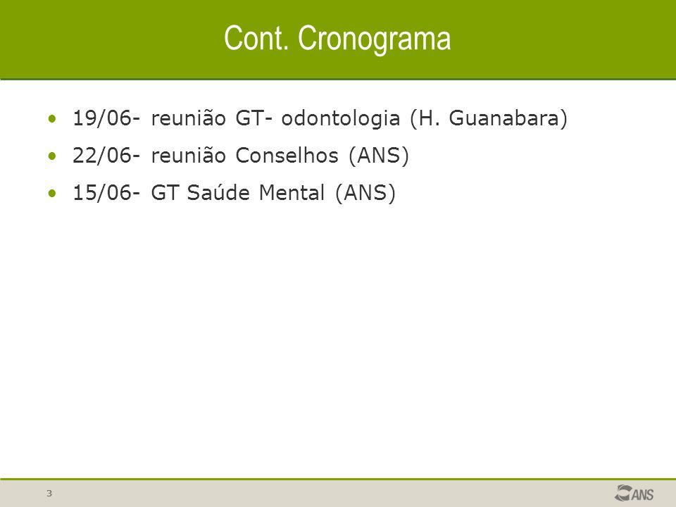 3 Cont. Cronograma 19/06- reunião GT- odontologia (H. Guanabara) 22/06- reunião Conselhos (ANS) 15/06- GT Saúde Mental (ANS)