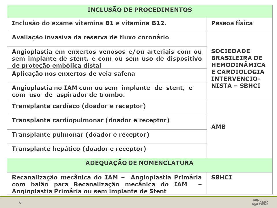 6 INCLUSÃO DE PROCEDIMENTOS Inclusão do exame vitamina B1 e vitamina B12.Pessoa física Avaliação invasiva da reserva de fluxo coronário SOCIEDADE BRAS