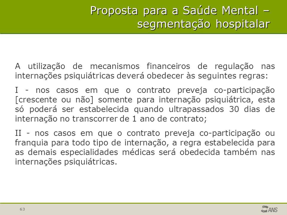 63 A utilização de mecanismos financeiros de regulação nas internações psiquiátricas deverá obedecer às seguintes regras: I - nos casos em que o contr