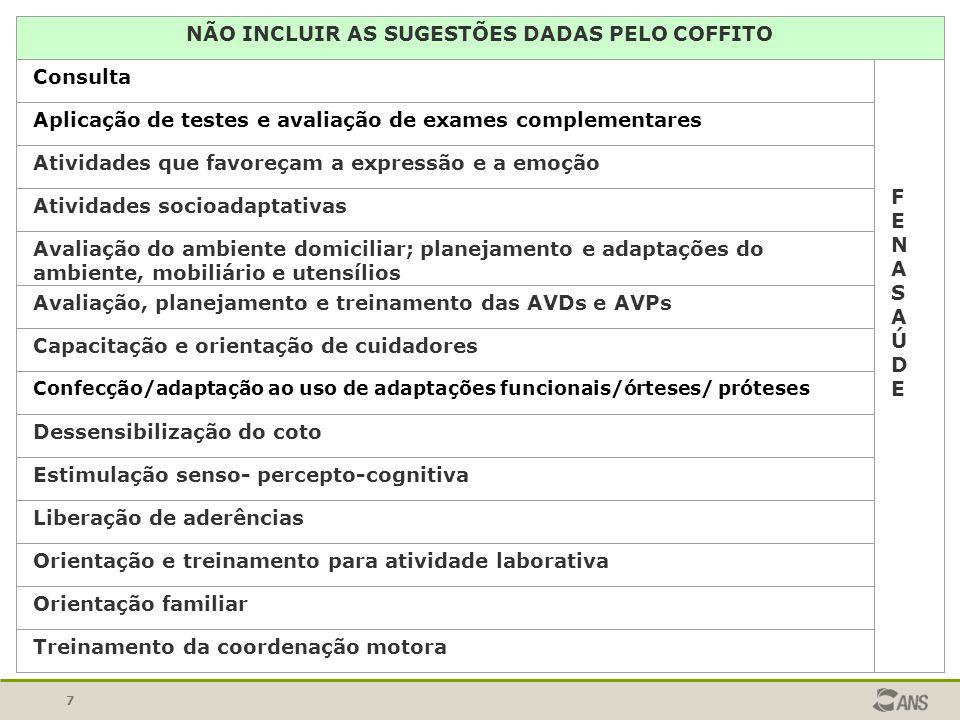 7 NÃO INCLUIR AS SUGESTÕES DADAS PELO COFFITO Consulta FENASAÚDEFENASAÚDE Aplicação de testes e avaliação de exames complementares Atividades que favo