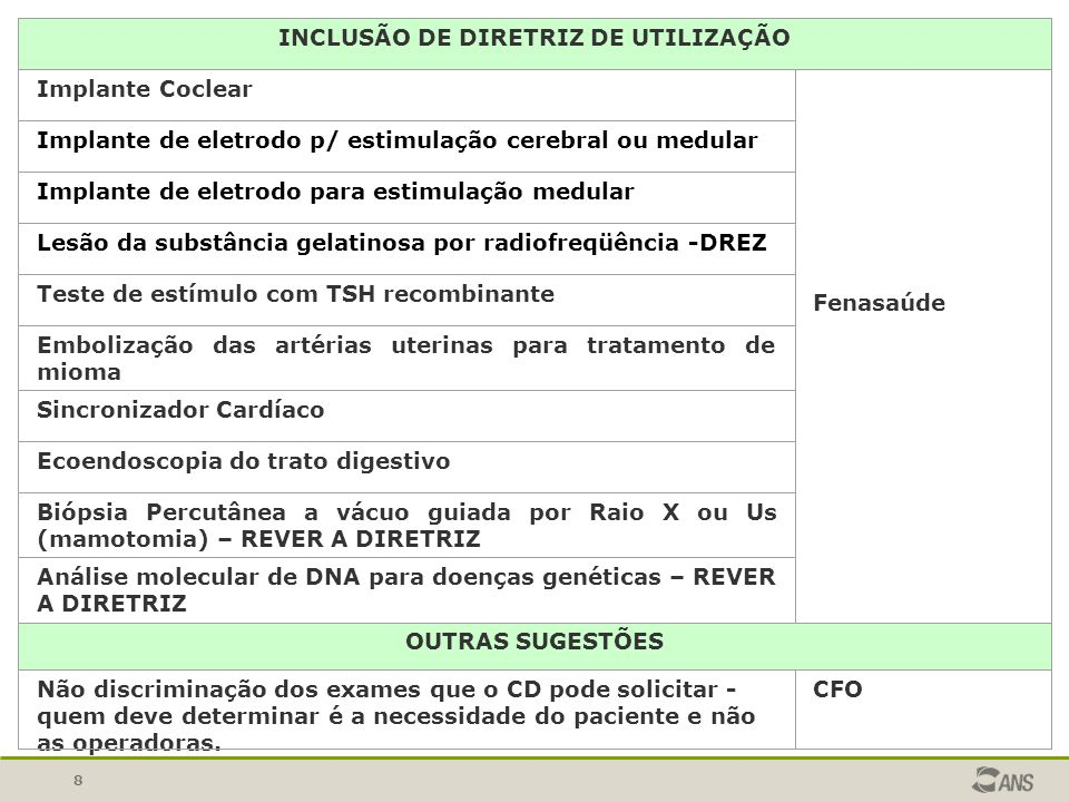 8 INCLUSÃO DE DIRETRIZ DE UTILIZAÇÃO Implante Coclear Fenasaúde Implante de eletrodo p/ estimulação cerebral ou medular Implante de eletrodo para esti