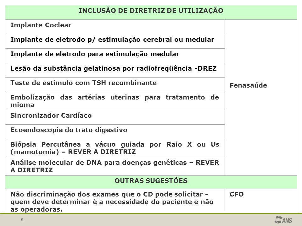 29 Gráfico 14: Oferta de atendimento multidisciplinar no ambulatório