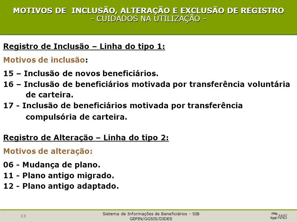Sistema de Informações de Beneficiários - SIB GEPIN/GGSIS/DIDES 13 Registro de Alteração – Linha do tipo 2: Motivos de alteração: 06 - Mudança de plan