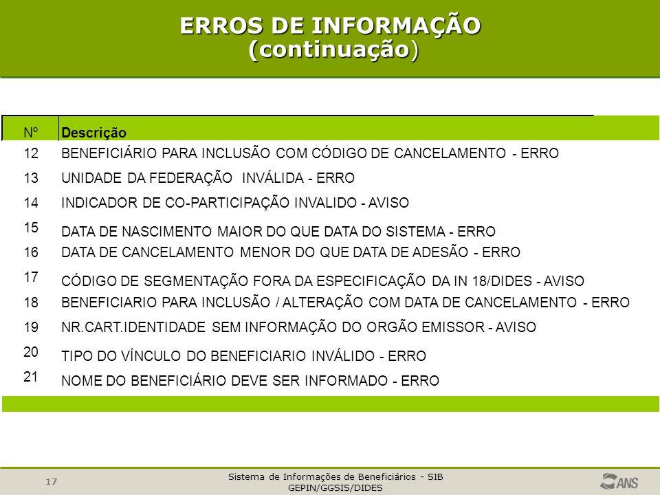 Sistema de Informações de Beneficiários - SIB GEPIN/GGSIS/DIDES 17 ERROS DE INFORMAÇÃO (continuação) Nº Descrição 12BENEFICIÁRIO PARA INCLUSÃO COM CÓD