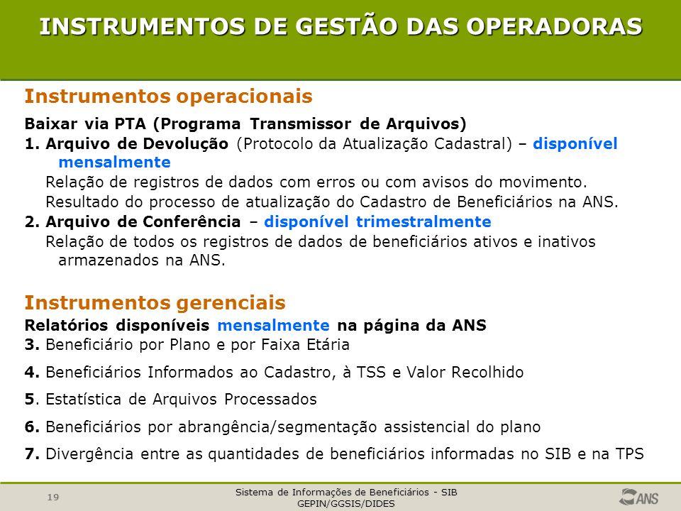 Sistema de Informações de Beneficiários - SIB GEPIN/GGSIS/DIDES 19 Instrumentos gerenciais Relatórios disponíveis mensalmente na página da ANS 3. Bene