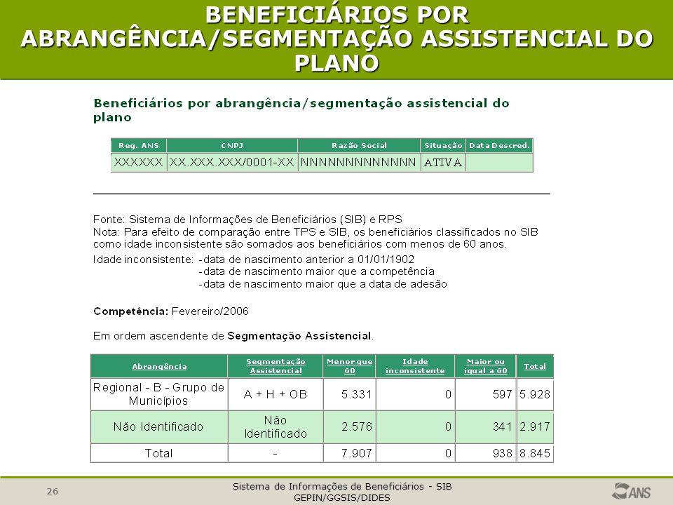 Sistema de Informações de Beneficiários - SIB GEPIN/GGSIS/DIDES 26 BENEFICIÁRIOS POR ABRANGÊNCIA/SEGMENTAÇÃO ASSISTENCIAL DO PLANO