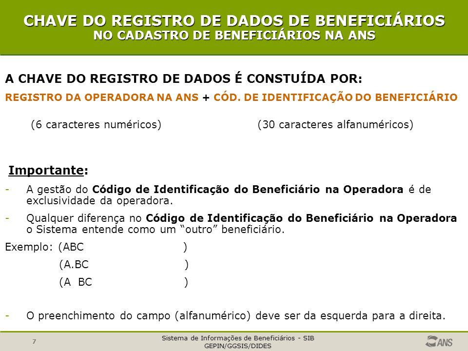 Sistema de Informações de Beneficiários - SIB GEPIN/GGSIS/DIDES 7 CHAVE DO REGISTRO DE DADOS DE BENEFICIÁRIOS NO CADASTRO DE BENEFICIÁRIOS NA ANS A CH