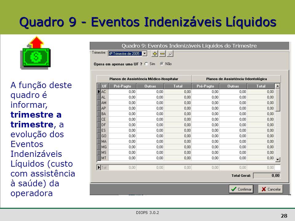 DIOPS 3.0.2 28 Quadro 9 - Eventos Indenizáveis Líquidos A função deste quadro é informar, trimestre a trimestre, a evolução dos Eventos Indenizáveis Líquidos (custo com assistência à saúde) da operadora