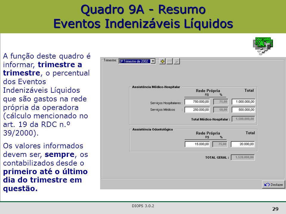 DIOPS 3.0.2 29 A função deste quadro é informar, trimestre a trimestre, o percentual dos Eventos Indenizáveis Líquidos que são gastos na rede própria da operadora (cálculo mencionado no art.