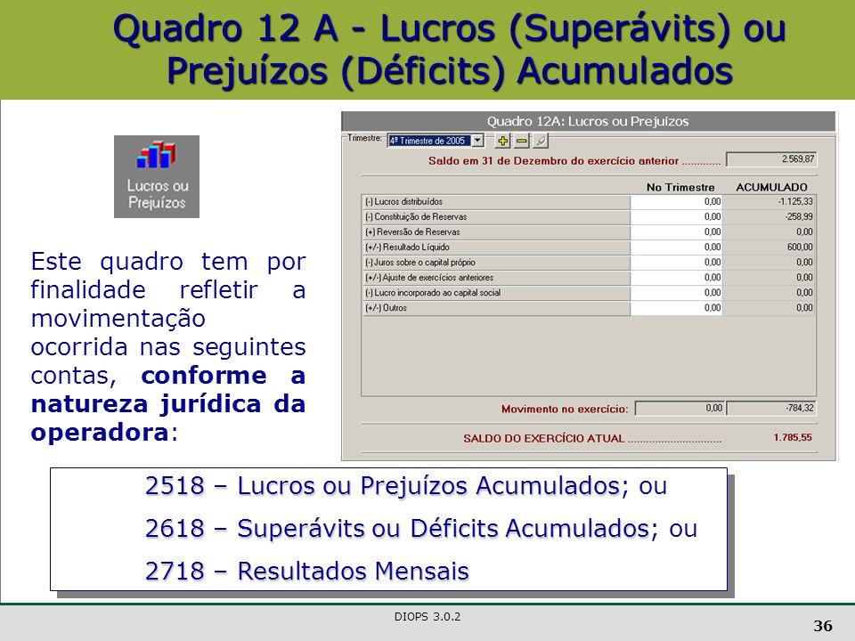 DIOPS 3.0.2 36 Quadro 12 A - Lucros (Superávits) ou Prejuízos (Déficits) Acumulados Este quadro tem por finalidade refletir a movimentação ocorrida nas seguintes contas, conforme a natureza jurídica da operadora: 2518 – Lucros ou Prejuízos Acumulados 2518 – Lucros ou Prejuízos Acumulados; ou 2618 – Superávits ou Déficits Acumulados 2618 – Superávits ou Déficits Acumulados; ou 2718 – Resultados Mensais 2518 – Lucros ou Prejuízos Acumulados 2518 – Lucros ou Prejuízos Acumulados; ou 2618 – Superávits ou Déficits Acumulados 2618 – Superávits ou Déficits Acumulados; ou 2718 – Resultados Mensais