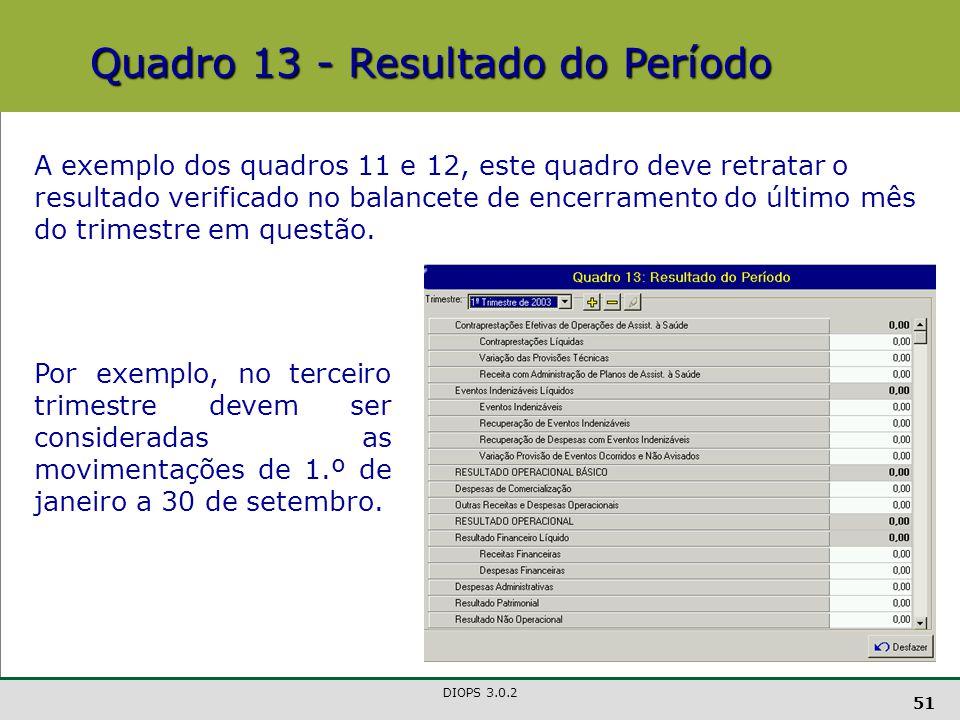 DIOPS 3.0.2 51 A exemplo dos quadros 11 e 12, este quadro deve retratar o resultado verificado no balancete de encerramento do último mês do trimestre em questão.