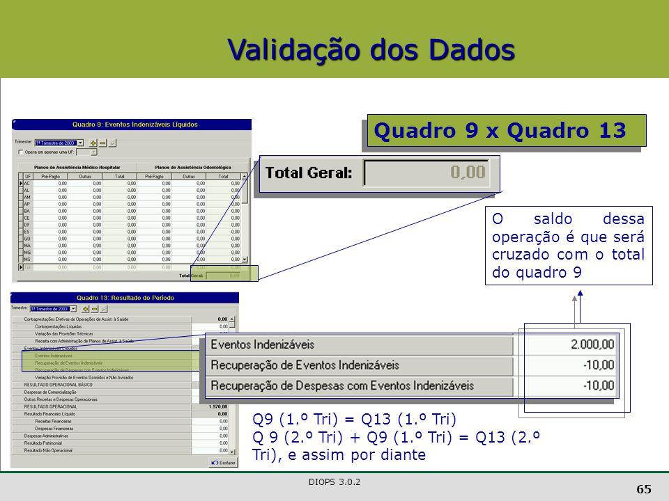 DIOPS 3.0.2 65 Quadro 9 x Quadro 13 Q9 (1.º Tri) = Q13 (1.º Tri) Q 9 (2.º Tri) + Q9 (1.º Tri) = Q13 (2.º Tri), e assim por diante O saldo dessa operação é que será cruzado com o total do quadro 9 Validação dos Dados