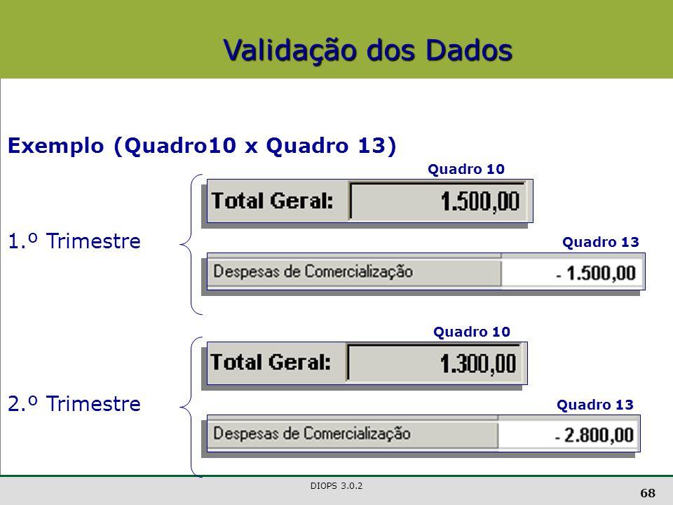 DIOPS 3.0.2 68 Exemplo (Quadro10 x Quadro 13) 1.º Trimestre 2.º Trimestre Quadro 10 Quadro 13 Validação dos Dados