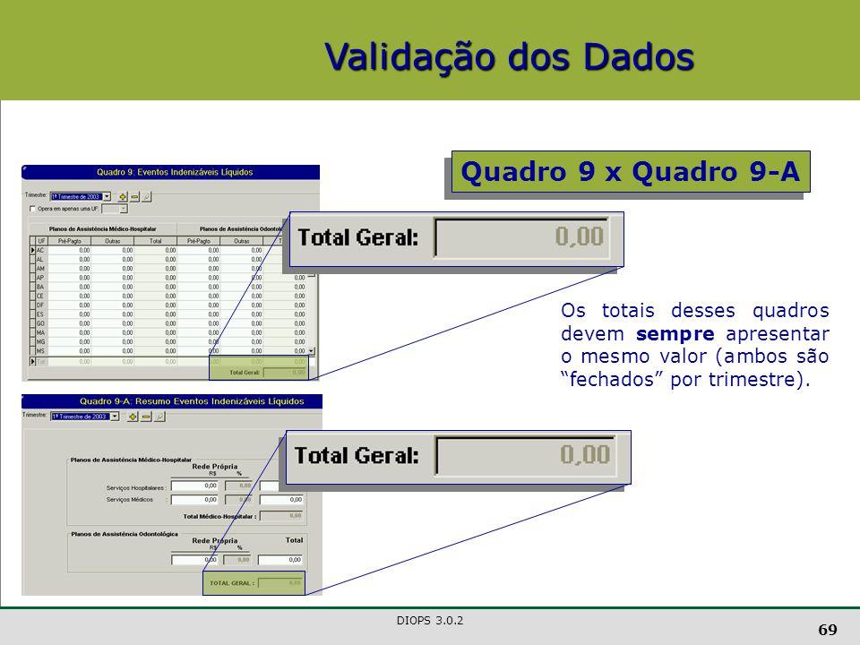 DIOPS 3.0.2 69 Quadro 9 x Quadro 9-A Os totais desses quadros devem sempre apresentar o mesmo valor (ambos são fechados por trimestre).
