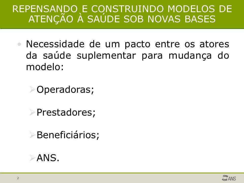2 Necessidade de um pacto entre os atores da saúde suplementar para mudança do modelo:   Operadoras;   Prestadores;   Beneficiários;   ANS.