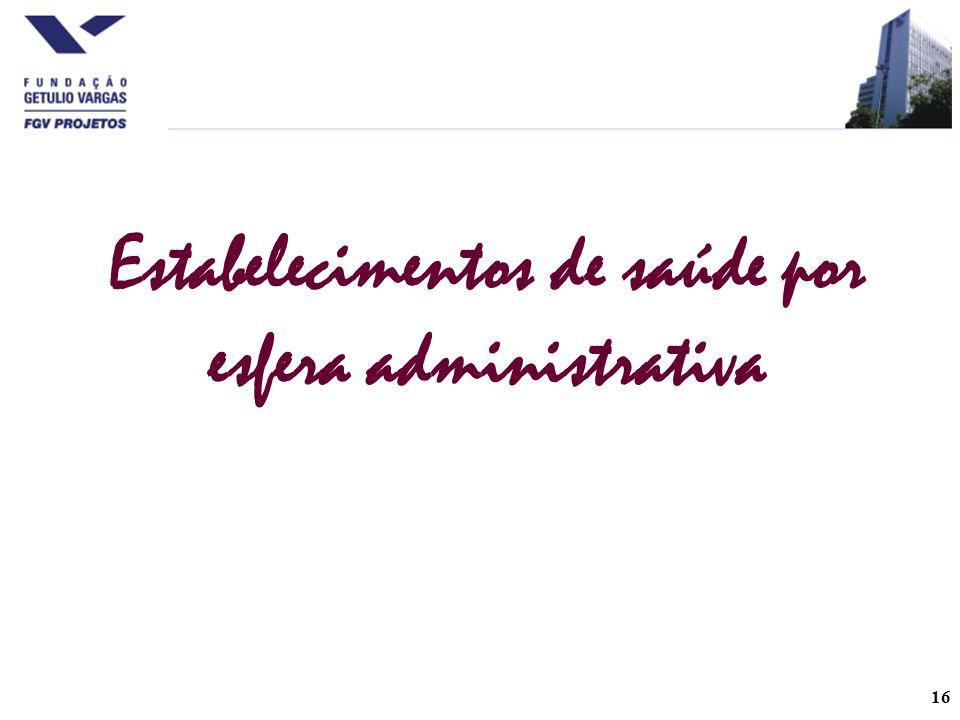 16 Estabelecimentos de saúde por esfera administrativa