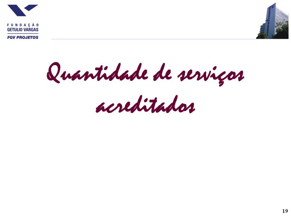 19 Quantidade de serviços acreditados