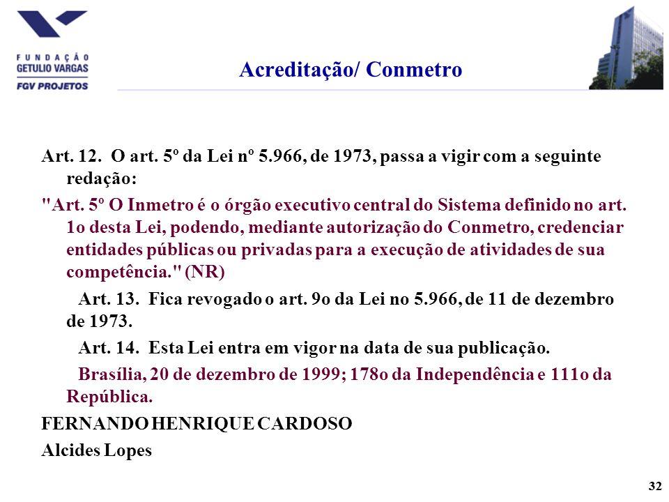 32 Acreditação/ Conmetro Art.12. O art.