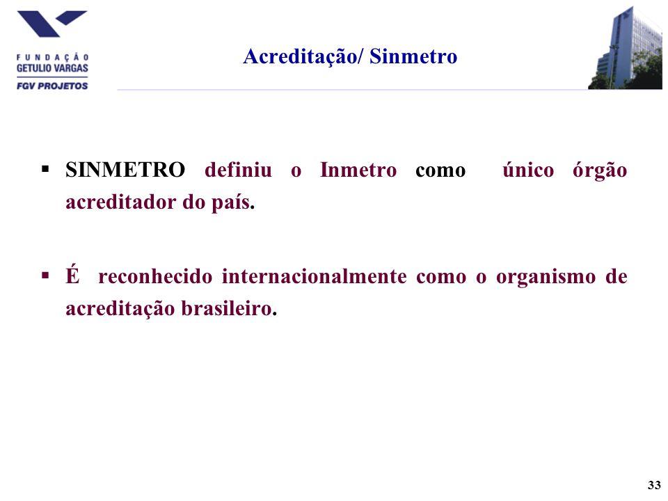 33  SINMETRO definiu o Inmetro como único órgão acreditador do país.