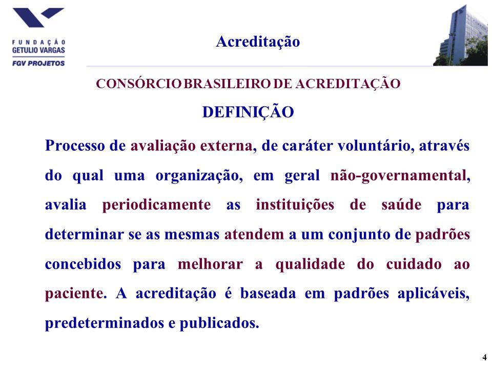 55 ORGANIZAÇÃO NACIONAL DE ACREDITAÇÃO DEFINIÇÃO É um método de avaliação dos recursos institucionais, voluntário, periódico e reservado, que busca garantir a qualidade da assistência por meio de padrões previamente definidos.