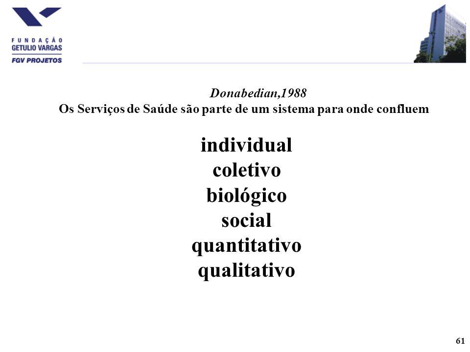 61 Donabedian,1988 Os Serviços de Saúde são parte de um sistema para onde confluem individual coletivo biológico social quantitativo qualitativo