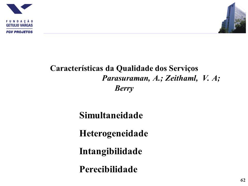 62 Simultaneidade Heterogeneidade Intangibilidade Perecibilidade Características da Qualidade dos Serviços Parasuraman, A.; Zeithaml, V.
