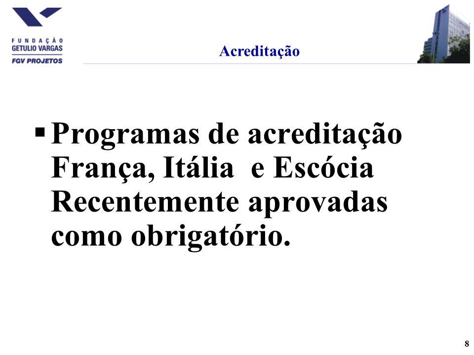 8  Programas de acreditação França, Itália e Escócia Recentemente aprovadas como obrigatório.