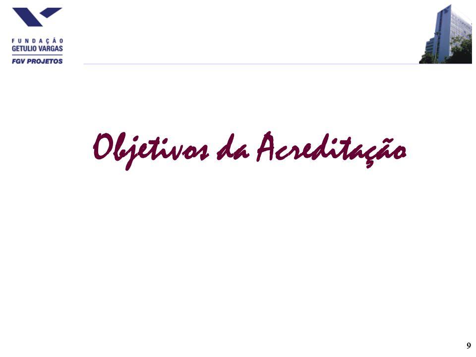 10 OBJETIVO DA ACREDITAÇÃO Dotar as instituições de saúde de instrumentos e ferramentas cujos padrões possibilitem melhorar a qualidade e desempenho dos serviços prestados.