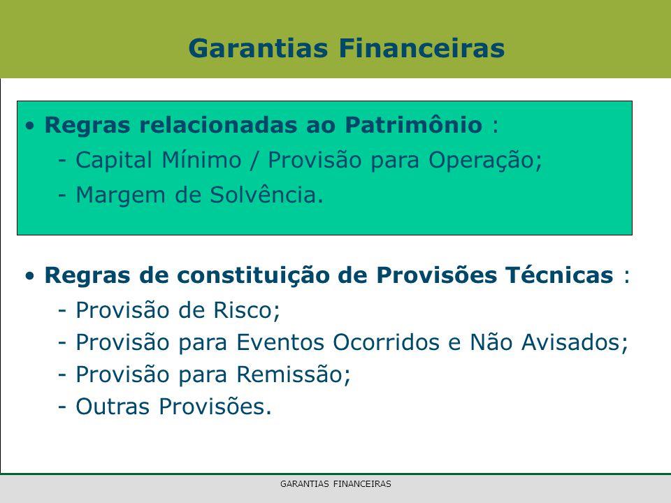 GARANTIAS FINANCEIRAS Regras relacionadas ao Patrimônio : - Capital Mínimo / Provisão para Operação; - Margem de Solvência.