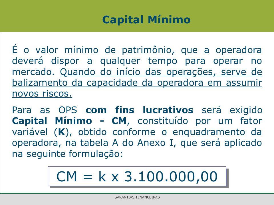 GARANTIAS FINANCEIRAS É o valor mínimo de patrimônio, que a operadora deverá dispor a qualquer tempo para operar no mercado.