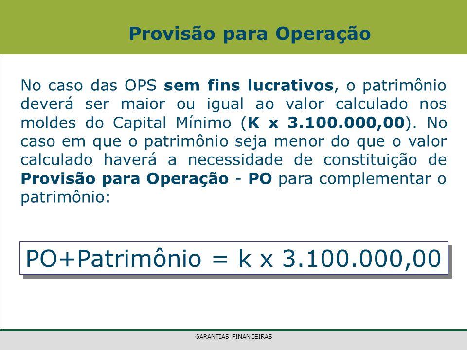 GARANTIAS FINANCEIRAS No caso das OPS sem fins lucrativos, o patrimônio deverá ser maior ou igual ao valor calculado nos moldes do Capital Mínimo (K x 3.100.000,00).