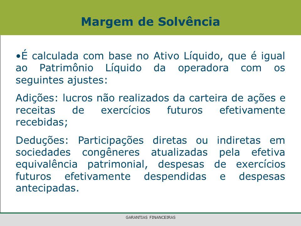 GARANTIAS FINANCEIRAS Margem de Solvência É calculada com base no Ativo Líquido, que é igual ao Patrimônio Líquido da operadora com os seguintes ajust