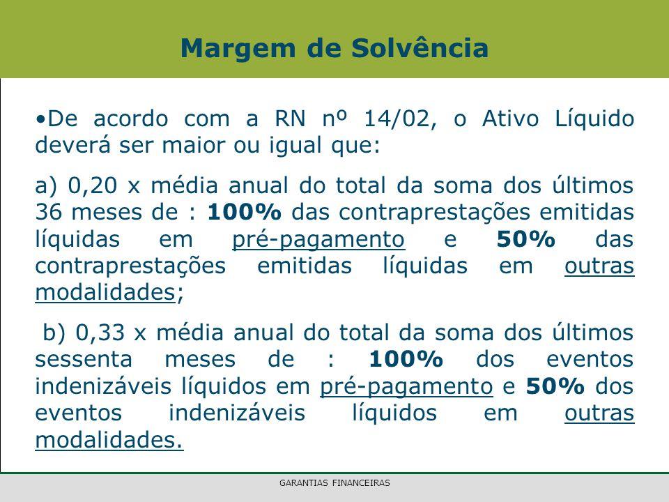 GARANTIAS FINANCEIRAS Margem de Solvência De acordo com a RN nº 14/02, o Ativo Líquido deverá ser maior ou igual que: a) 0,20 x média anual do total d