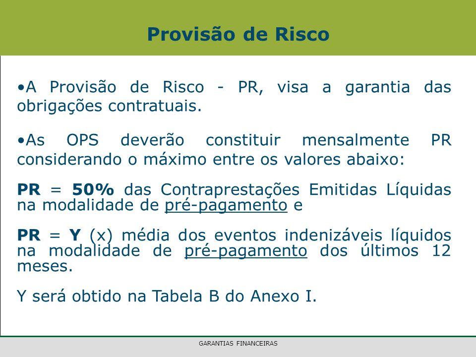 GARANTIAS FINANCEIRAS A Provisão de Risco - PR, visa a garantia das obrigações contratuais. As OPS deverão constituir mensalmente PR considerando o má
