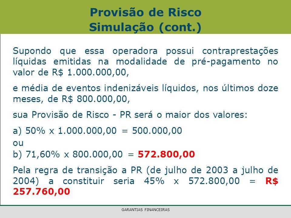 GARANTIAS FINANCEIRAS Supondo que essa operadora possui contraprestações líquidas emitidas na modalidade de pré-pagamento no valor de R$ 1.000.000,00, e média de eventos indenizáveis líquidos, nos últimos doze meses, de R$ 800.000,00, sua Provisão de Risco - PR será o maior dos valores: a) 50% x 1.000.000,00 = 500.000,00 ou b) 71,60% x 800.000,00 = 572.800,00 Pela regra de transição a PR (de julho de 2003 a julho de 2004) a constituir seria 45% x 572.800,00 = R$ 257.760,00 Provisão de Risco Simulação (cont.)